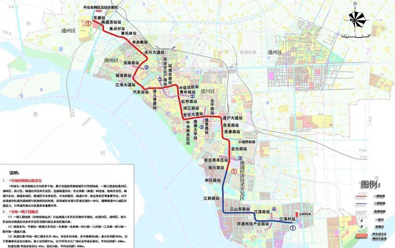 共设28座车站,全部为地下站,西北至东南走向,途经南通诸多行政区和