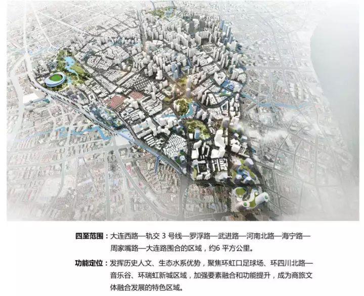 中部地区规划图