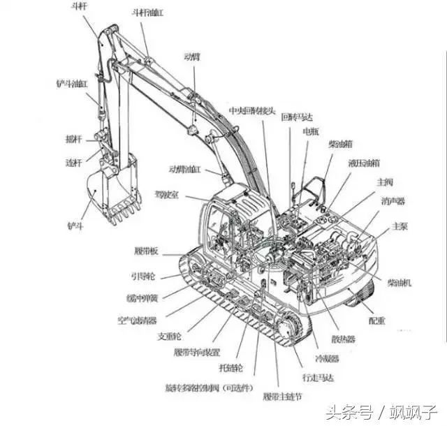 挖掘机的原理_挖掘机的结构及工作原理是怎样的
