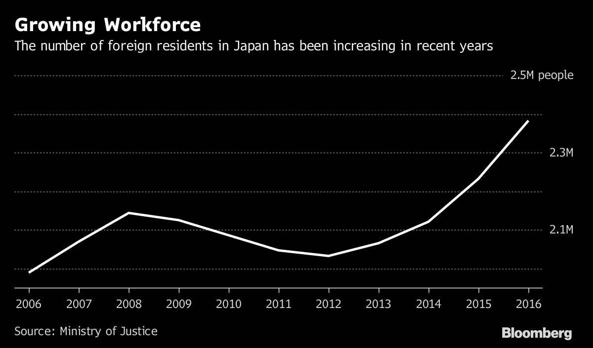 """担忧海外金融人才被吓跑,日本拟放宽其""""另类""""的遗产税规定"""