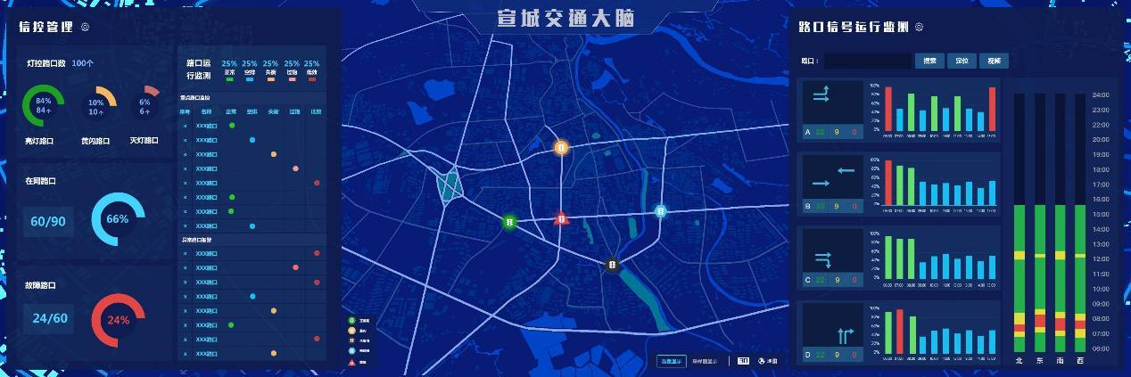 佳都科技idps城市交通大脑,重新定义智能交通系统