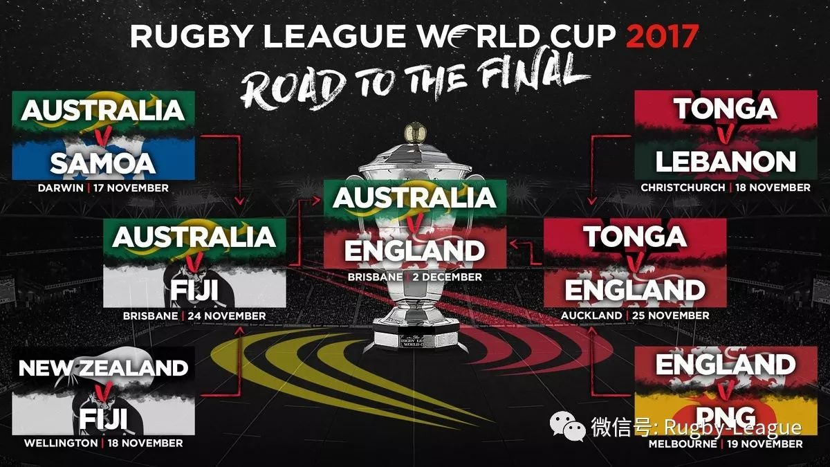 2017 Rugby League World Cup 世界杯