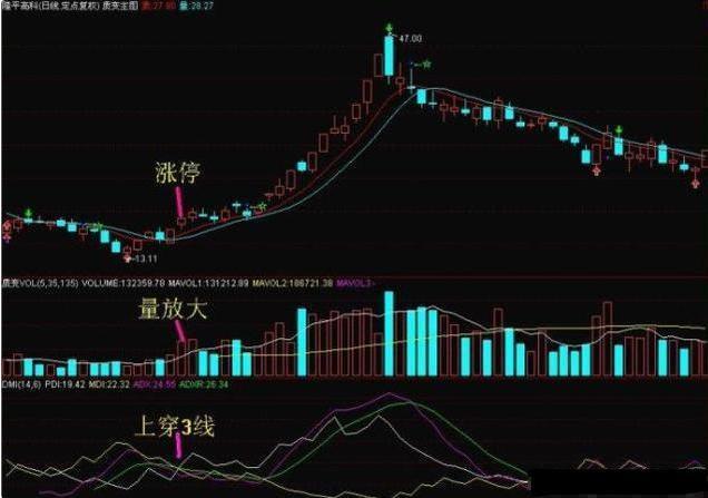 城雄在实2段早铁路6北京京1年底就断权种续续为将持品竞际0