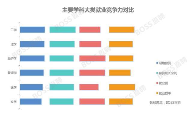 """香港六喝彩2015年资料关注 ┊""""最抢手""""高校毕业生排名出炉!"""