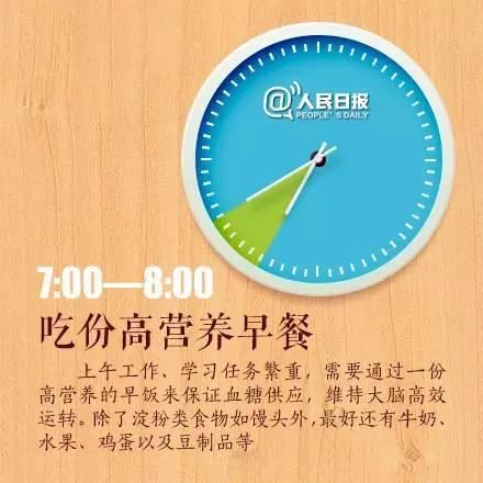 健康作息时间表,24小时健康生活从现在开始 - 天涯海角 - 天涯海角博客