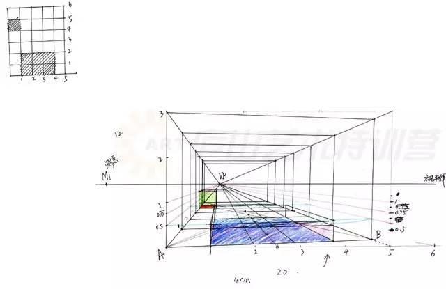 a,一点透视的基本规律与经验作图法的掌握,了解透视与构图的基本关系
