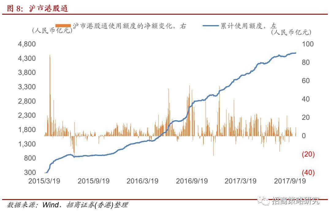 【招商研究】每日复盘与晨会精要(1127):主要宽基指数全线下跌