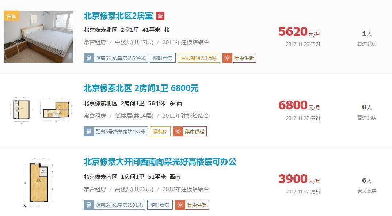 北京四环外,现在租房要花多少钱?
