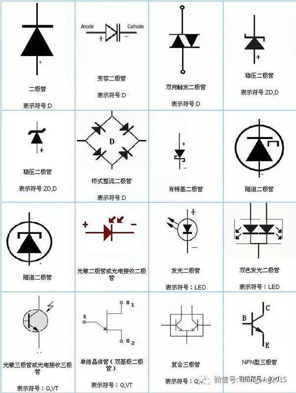 常用电子元件实物图片和电子元件符号大全