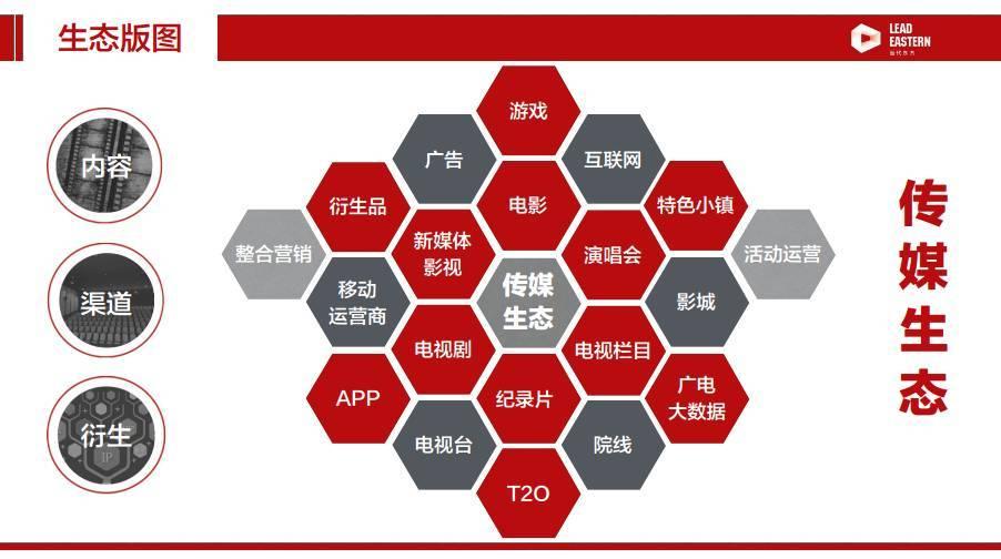 """当代东方荣获""""最佳公司治理奖"""",合伙人计划助力领跑传媒生态-烽巢网"""