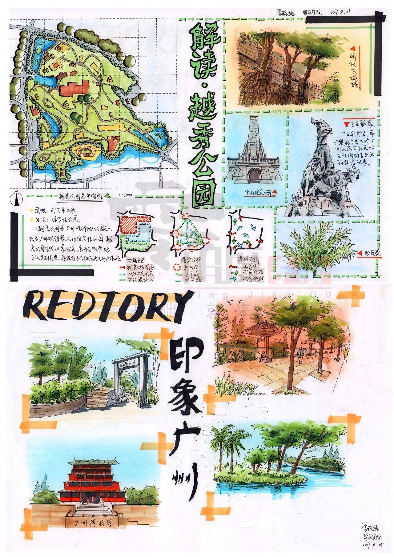 景观手绘--读书笔记