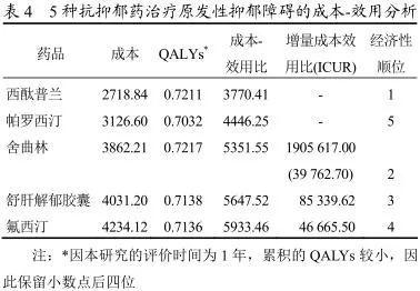肝gdp_为什么全球一半肝癌患者在中国