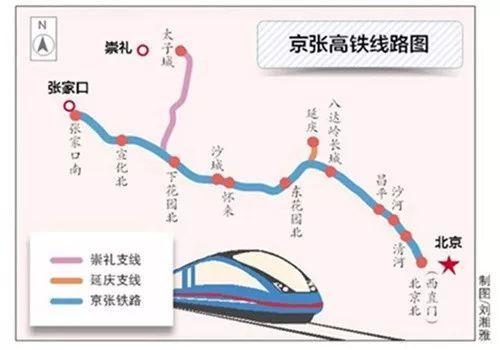 内蒙古高铁最新消息,乌海高铁进京又进一步!