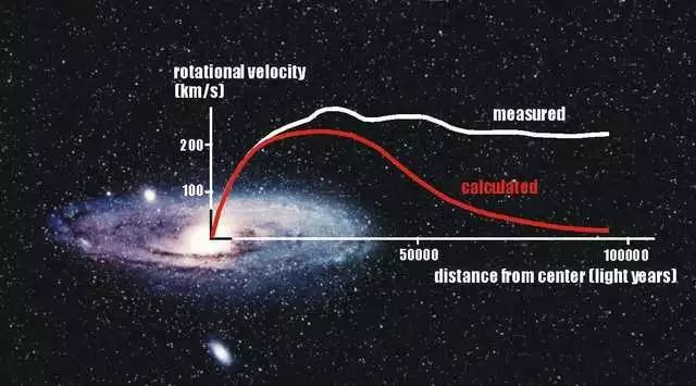 """《自然》:人类暗物质粒子探测卫星""""看见""""了暗物质的幽灵!"""