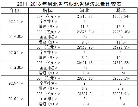 经济总量 指什么_2015中国年经济总量