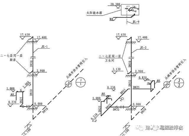 给排水图纸怎么看, 一文教你给排水识图方法和基础知识, 值得收藏