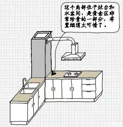 冰箱三视图手绘