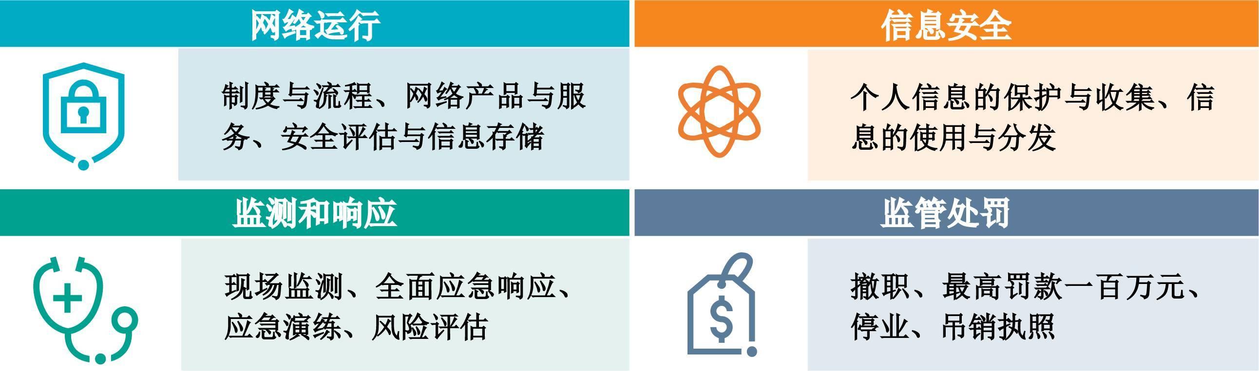 解读《中华人民共和国网络安全法》及其影响