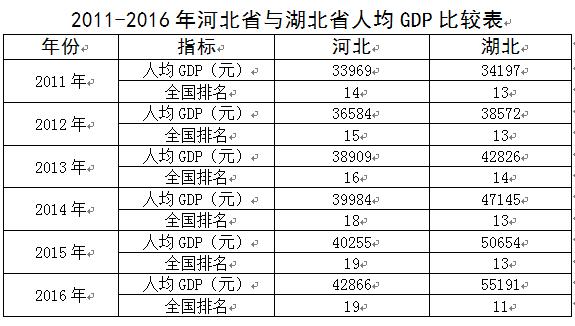 2021年湖北省经济总量_湖北省经济地图