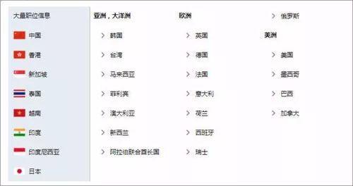 日企高薪职位招聘尽在 日语人才就业网(Japane