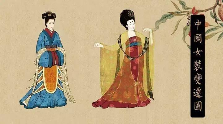 一眼看尽历代服饰,汉服唐服哪个最美?