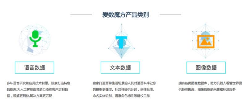 【新技术创业2017⑤】爱数智慧拓展知名传统�