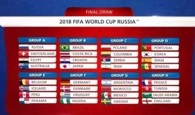 俄罗斯世界杯今晚抽签_西班牙和英格兰到底和谁一组