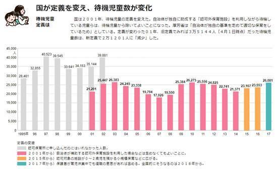 「日本去死!」一位妈妈怒吼了633天后,安倍终于拨巨资力推幼儿园免费