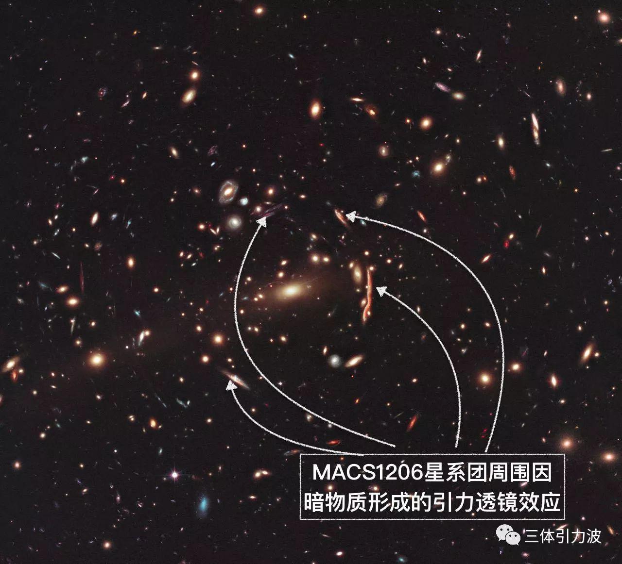 中国悟空探测器发现反常信号, 疑似撞上暗物质