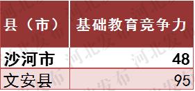 河北省邢台沙河gdp_两大龙头直接合并 巨头来了(3)