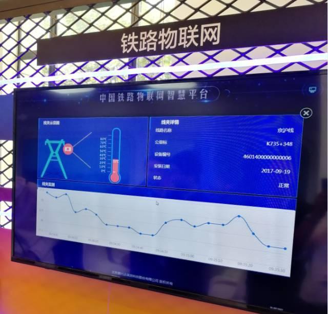 华为联合鼎兴达推出首个铁路轨旁无线物联网方案