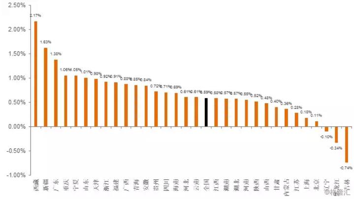 2009年广西gdp_营养早参丨欧洲方面,9月失业率跌至2009年初来最低,三季度GDP超...