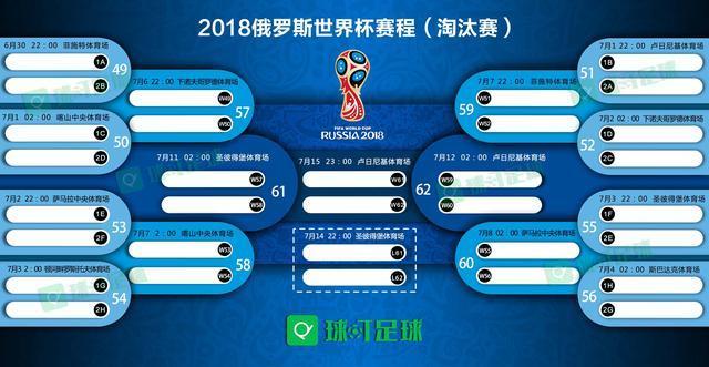 照顾韩日澳球迷 FIFA调整世界杯开赛时间 却坑了中国的德国球迷