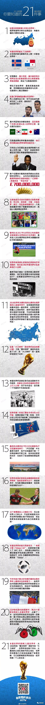 【体育】2018年世界杯分组抽签揭晓,你最期待哪只球队?