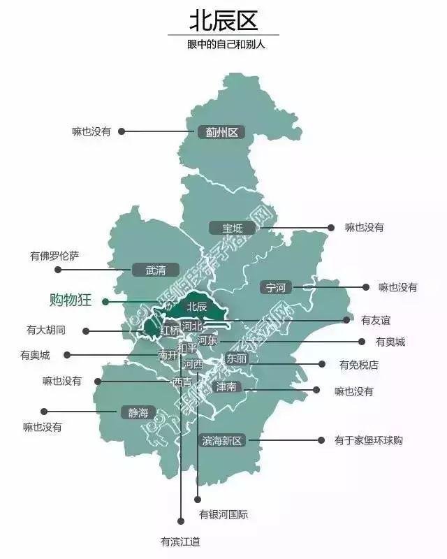 一个武清区人眼中的天津地图