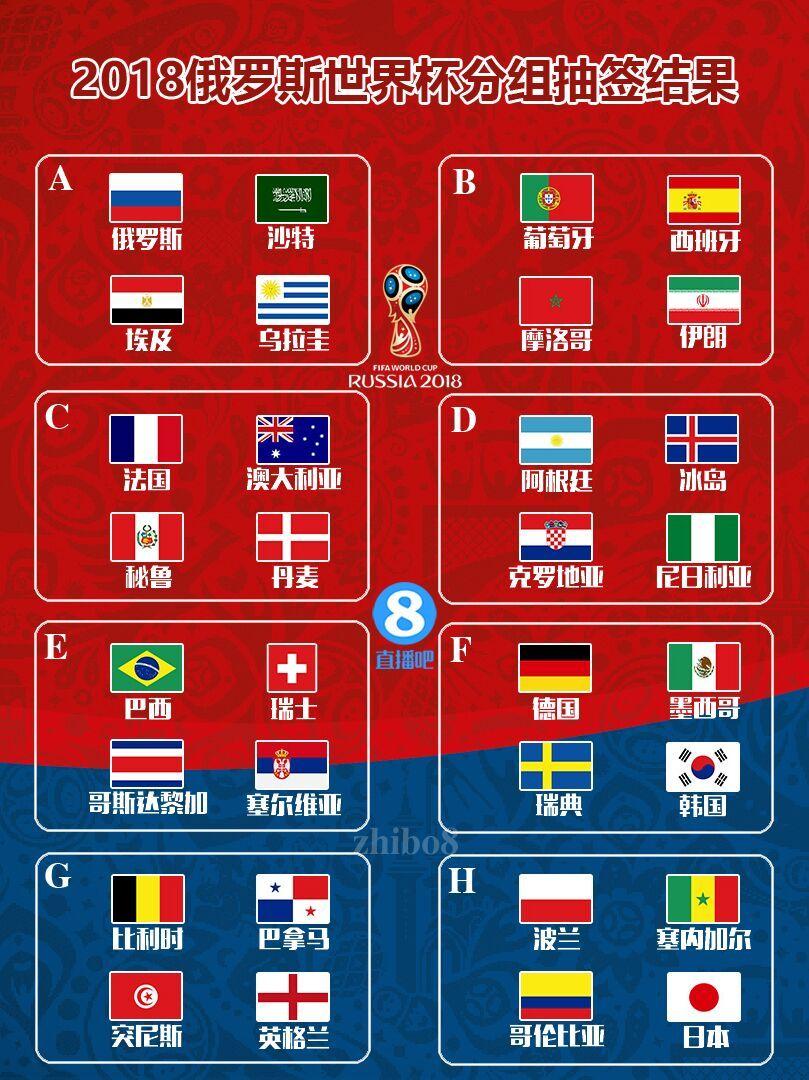 早报 2018世界杯分组抽签及赛程出炉