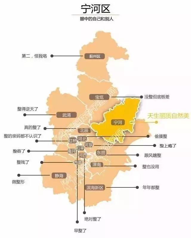 天津市各区人口_天津市各区常住人口和户籍人口