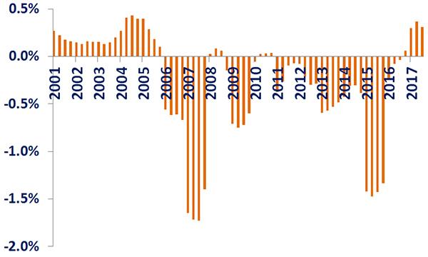 金融与经济关系总量指标_经济技术指标