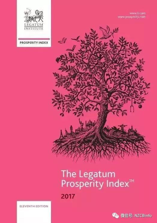 英国智库 Legatum Institute:全球繁荣指数排行榜