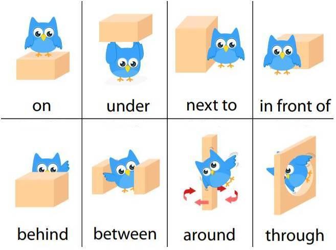 小学英语反义词方位词总结