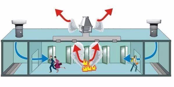 和平讲堂|工地消防和平查抄必查内容(责编保举:数学向导jxfudao.com/xuesheng)