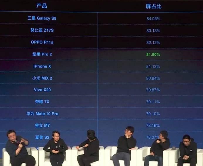"""罗永浩揭秘主流全面屏手机""""真实""""屏占比的照片 - 2"""