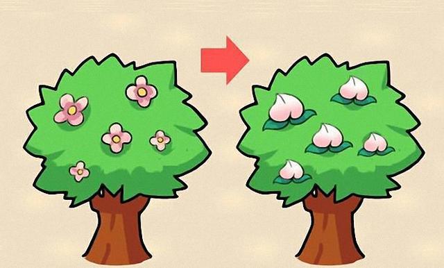 猜成语桃花是什么成语_看图猜成语桃花旁边有个世字的答案