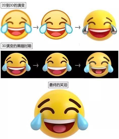 腾讯最新推出3d版qq笑哭表情:忍不住下载图片