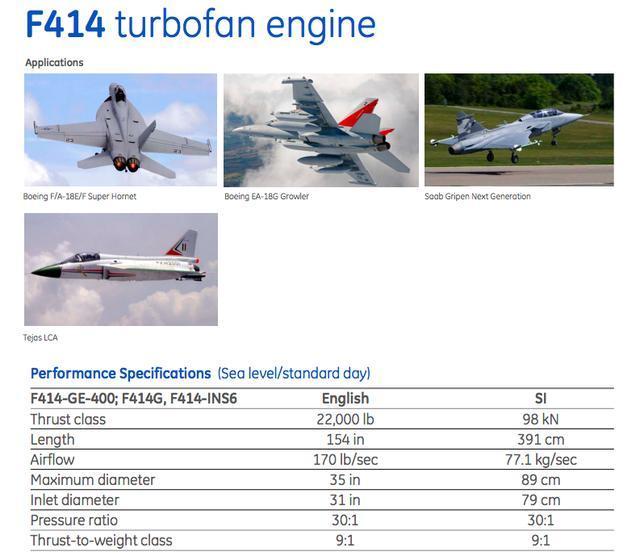 印度LCA用的美国发动机和歼11B用的太行比可能