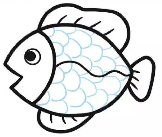 除了简单的鱼鳞,还可以画更丰富的装饰鱼鳞.图片