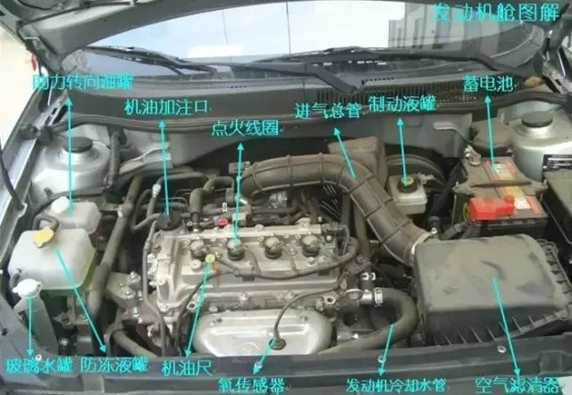 图解 01 发动机舱整体图 图解 02 进气口,蓄电池,空气滤清器等 图解