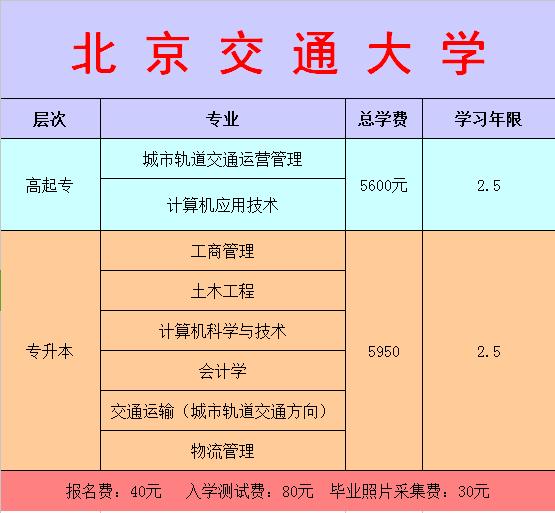 北交大邮箱-2018年北京交通大学远程教育招生简章图片 9789 555x513