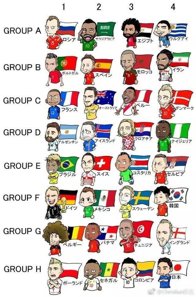 2018年足球世界杯海报设计发布!
