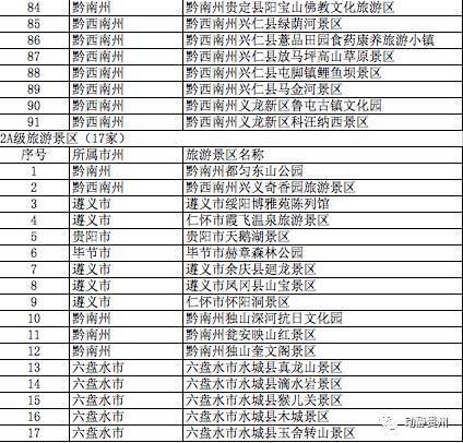 长达90天4折优惠,203个景区全名单来了,现在玩贵州,超划算!还有震撼视频……